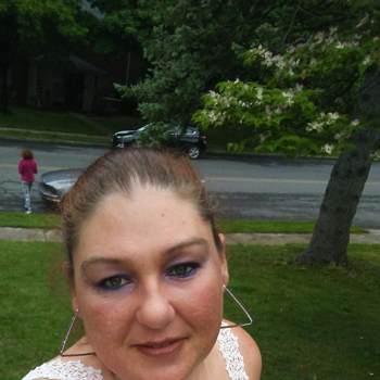 nstaliec_West Virginia_Single_Female