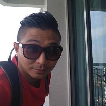msyukri9766_Sarawak_أعزب_الذكر