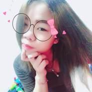 tnthirak's profile photo