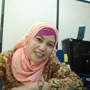 tilah654's profile photo