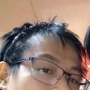 thanhphong_3's profile photo