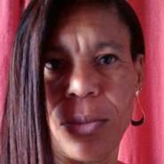 vanuzac13's profile photo