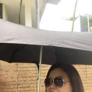 daisyrizaandales's profile photo