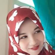 nani439's profile photo
