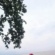 moni346's profile photo