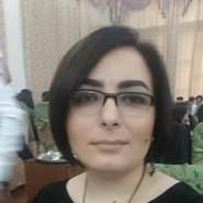 fidanyawar's profile photo