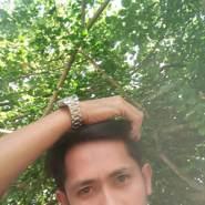 sayans43's profile photo