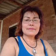 Chit1921's profile photo