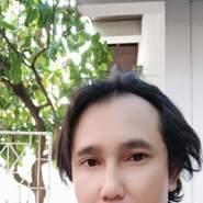 user_goey8175's profile photo