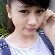 user_idz9218's profile photo