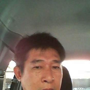kungr317_Chon Buri_Độc thân_Nam