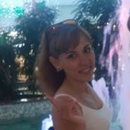 monikbiluc88's profile photo