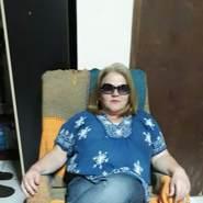elzar782's profile photo