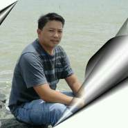 arjunapemikat's profile photo
