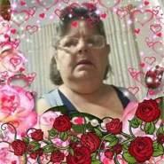 lourdess96's profile photo