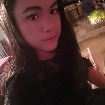 user_zymca238_Chiang Mai_Độc thân_Nữ