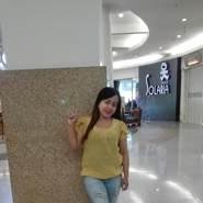 yantim21's profile photo
