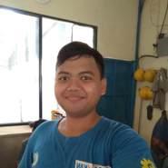ceceps54's profile photo