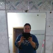 oxota77msl's profile photo