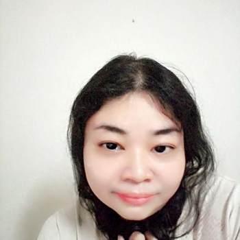 user_pqvxe1693_Nakhon Si Thammarat_Độc thân_Nữ
