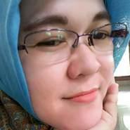 atin925's profile photo