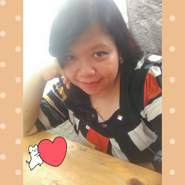 nindyagusta's profile photo