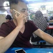 faizal216's profile photo
