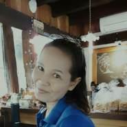 nongt518's profile photo