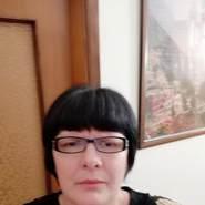 tizianadb3's profile photo