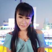 annnitaan960's profile photo