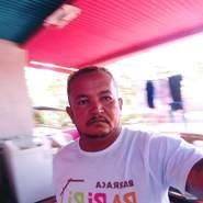 joseleitesilva02's profile photo