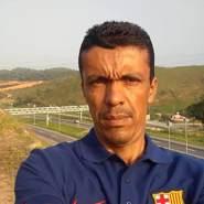 edmarm's profile photo