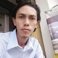 Fandraputra1804's profile photo