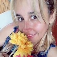 marinal107's profile photo