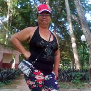 taniac161's profile photo