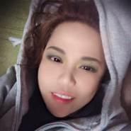 kumikorivera's profile photo
