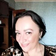 kuznehik2403's profile photo