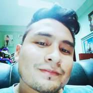 Tommy_HSR's profile photo