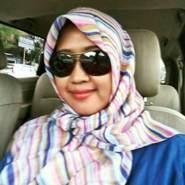 itaw354's profile photo