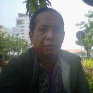 jumanak1's profile photo
