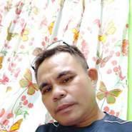josephn165's profile photo
