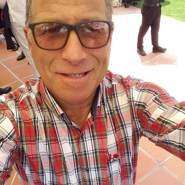 rafaeln273's profile photo