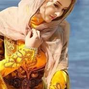 mujtaba435's profile photo
