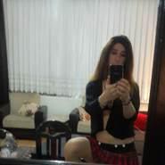 sib961's profile photo
