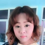 noonote7's profile photo