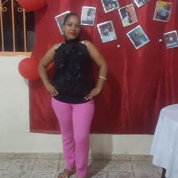 libradap3_Santiago_โสด_หญิง