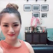 kate1653's profile photo