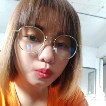 user_wo68791_Chiang Rai_Single_Female