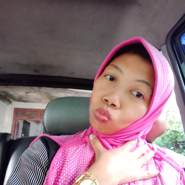 henim976's profile photo