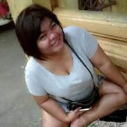 apapona's profile photo